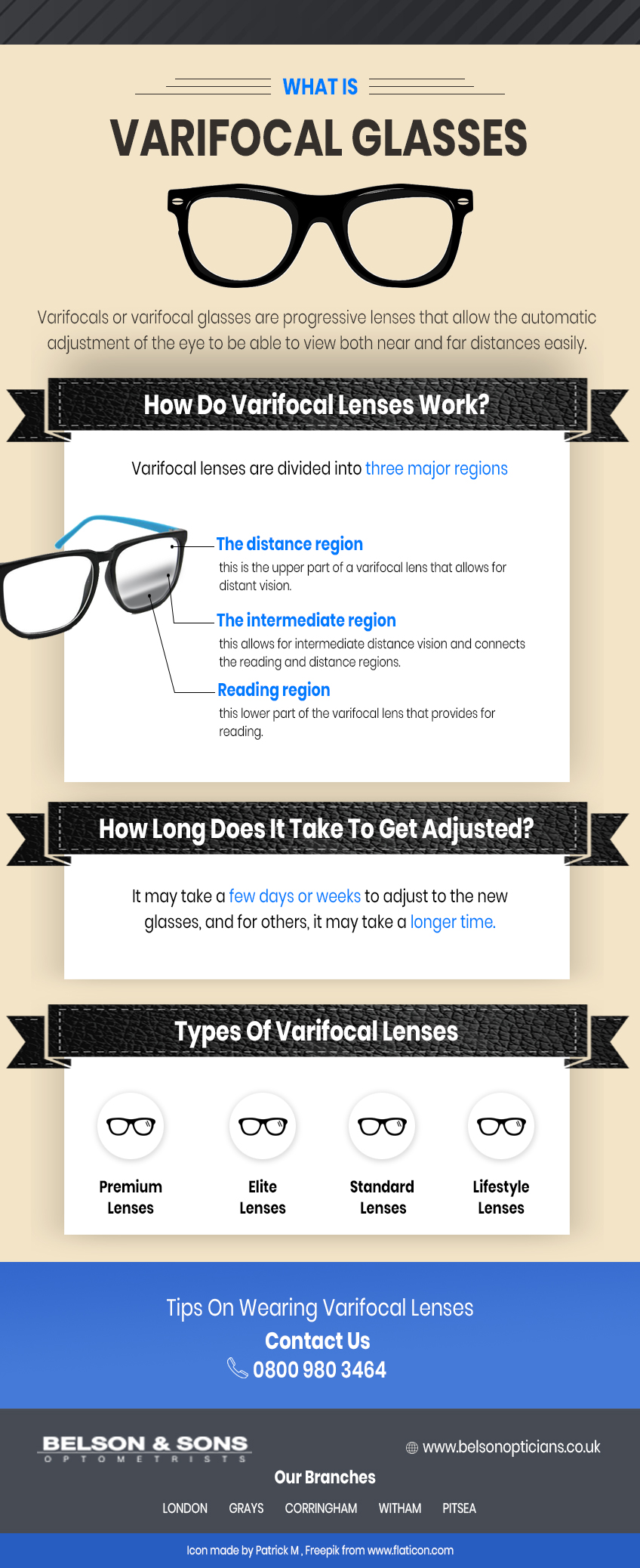 what are varifocal glasses infographic