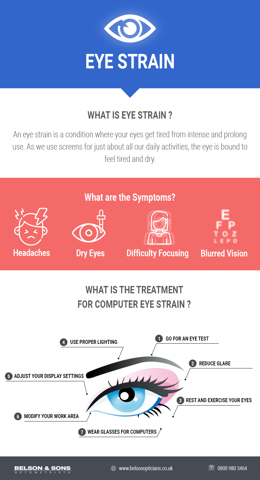 Eye-Strain